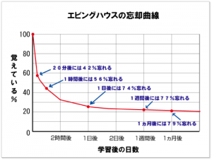 %e5%bf%98%e5%8d%b4